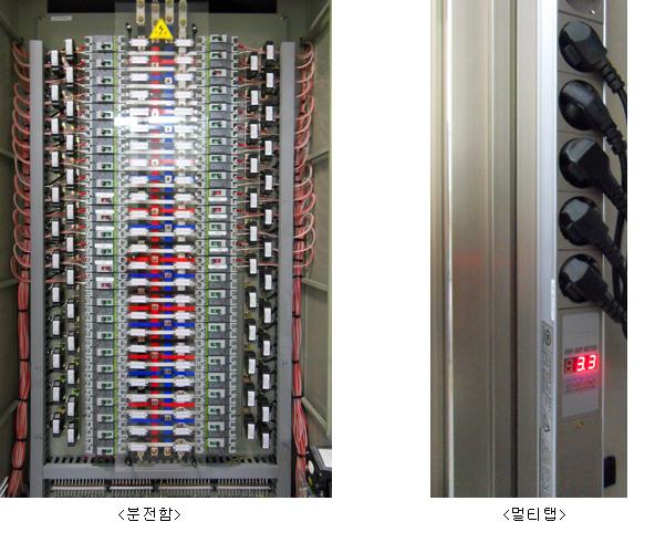 스마일서브 IDC센터 멀티탭, 분전반